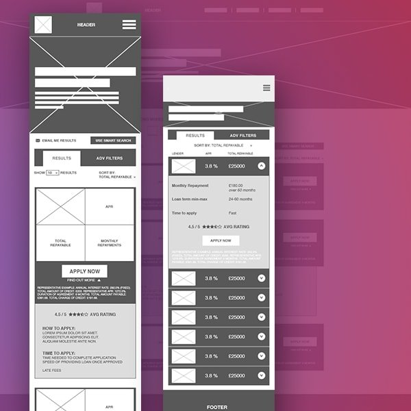 Wireframing UX User Experience