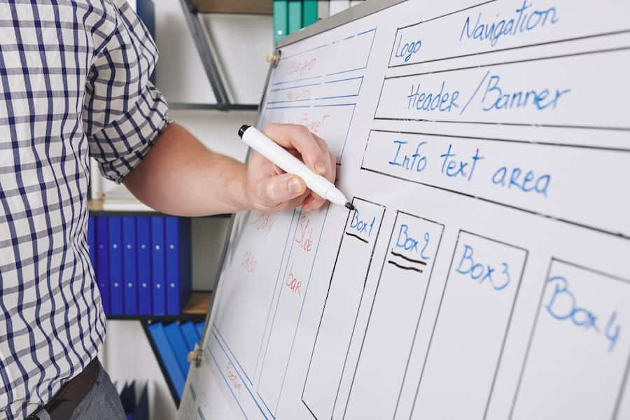 Content Strategy & Information Architecture