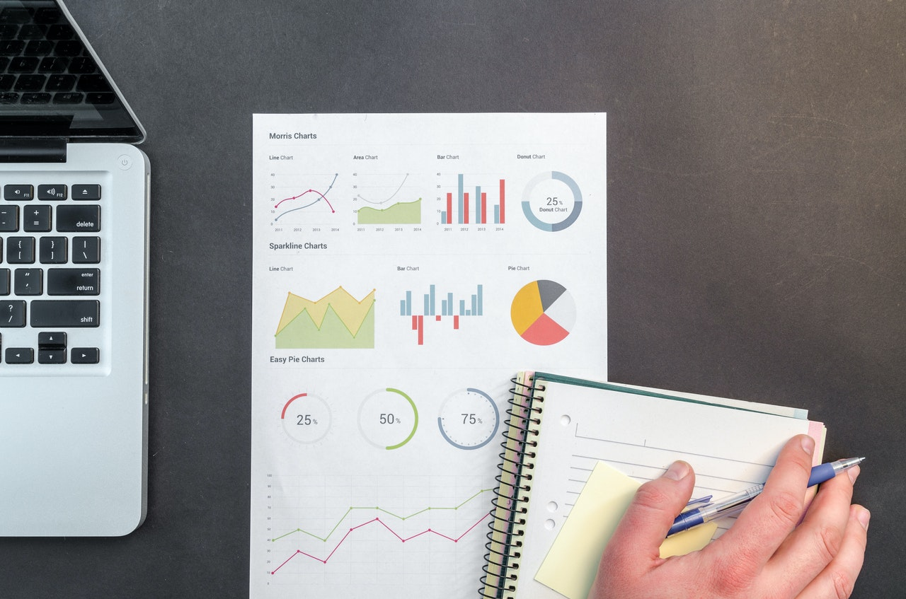 ux research data analysis